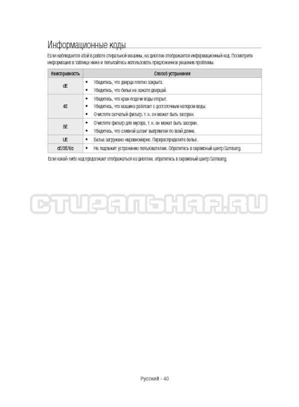 Инструкция Samsung WW12H8400EW/LP страница №40