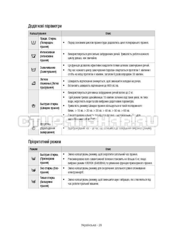 Инструкция Samsung WW12H8400EW/LP страница №76