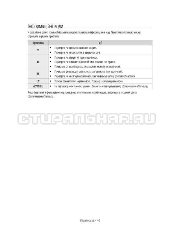 Инструкция Samsung WW12H8400EW/LP страница №88