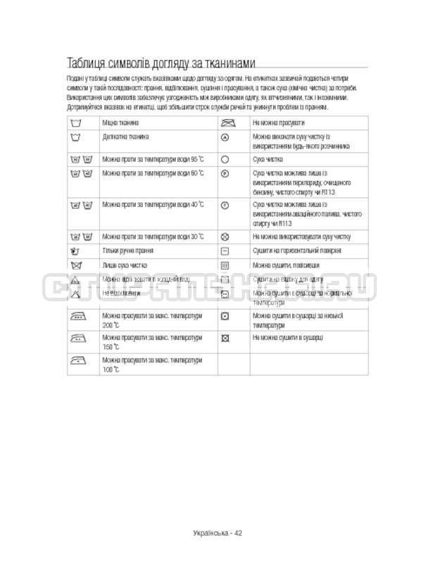Инструкция Samsung WW12H8400EW/LP страница №90