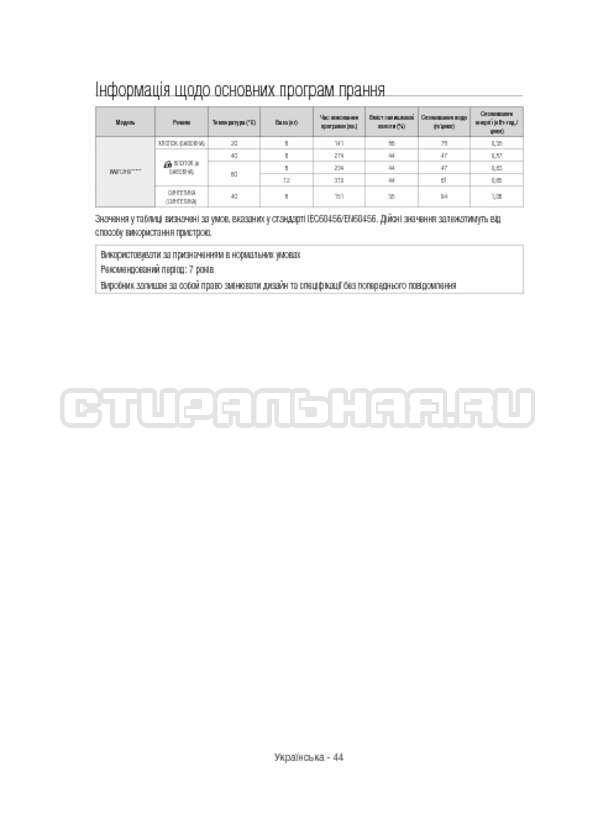 Инструкция Samsung WW12H8400EW/LP страница №92