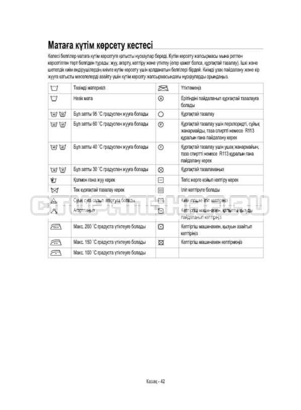 Инструкция Samsung WW12H8400EX/LP страница №138