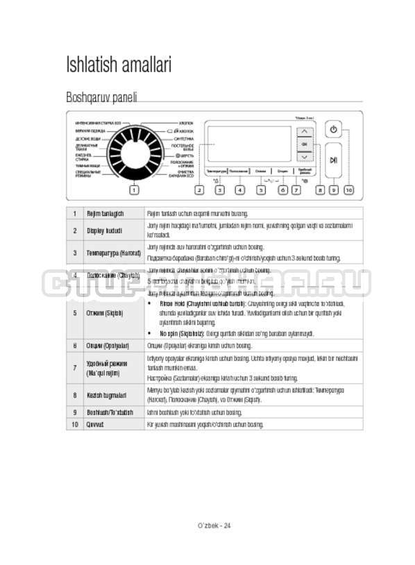 Инструкция Samsung WW12H8400EX/LP страница №164