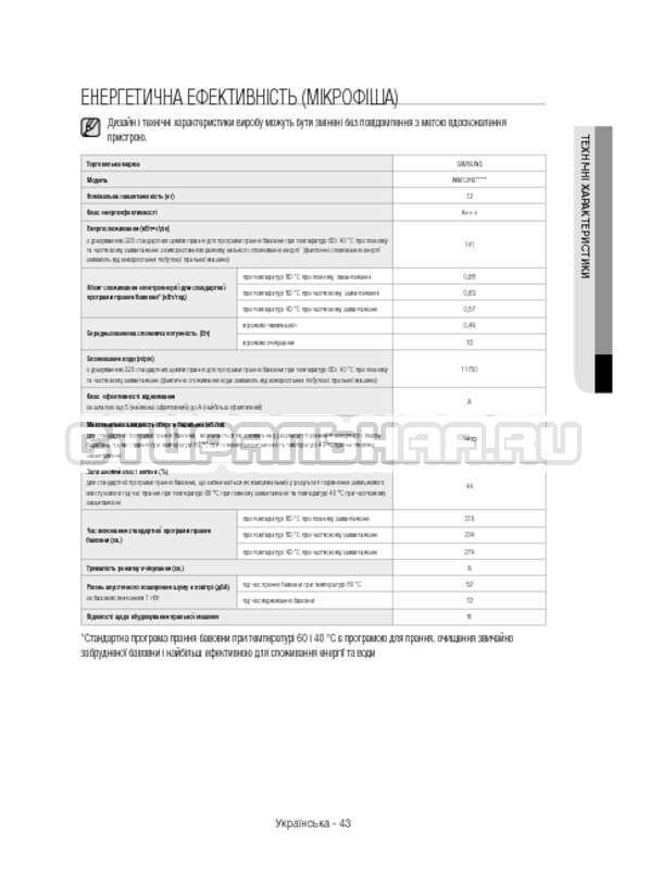 Инструкция Samsung WW12H8400EX/LP страница №91