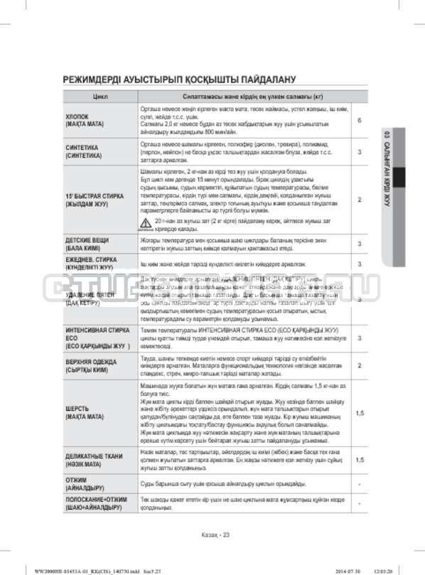 Инструкция Samsung WW60H2200EWDLP страница №103