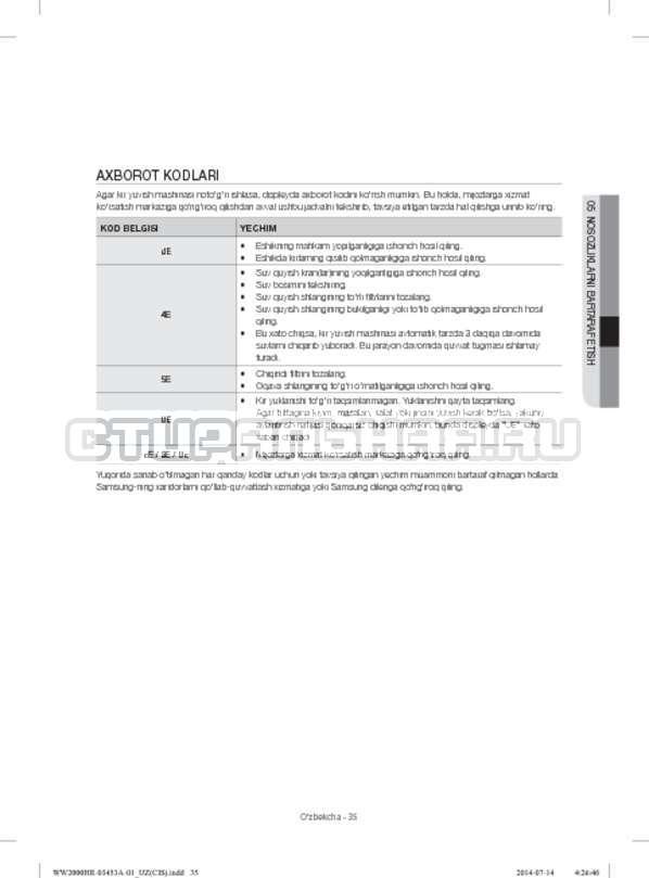 Инструкция Samsung WW60H2210EWDLP страница №155