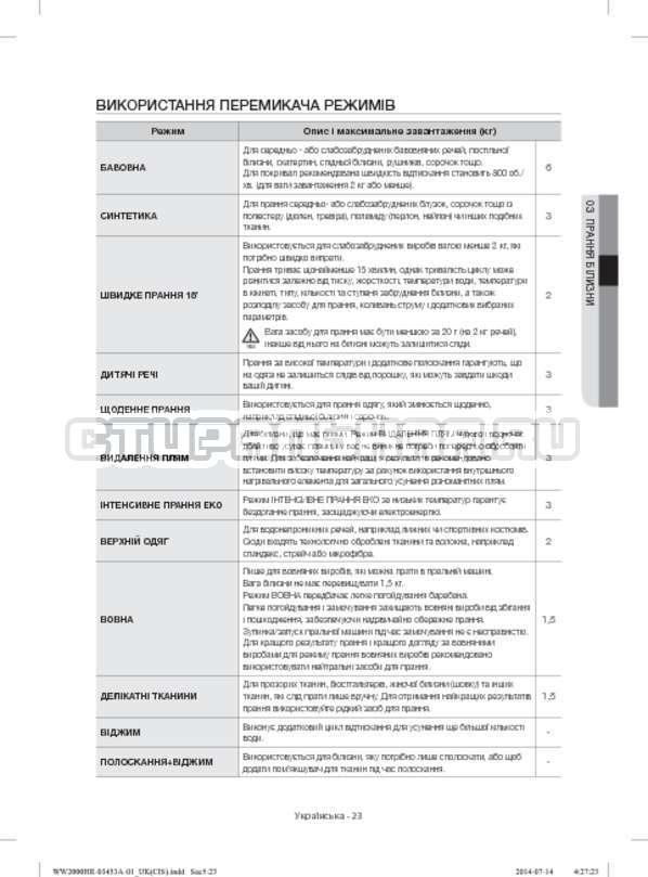 Инструкция Samsung WW60H2210EWDLP страница №63