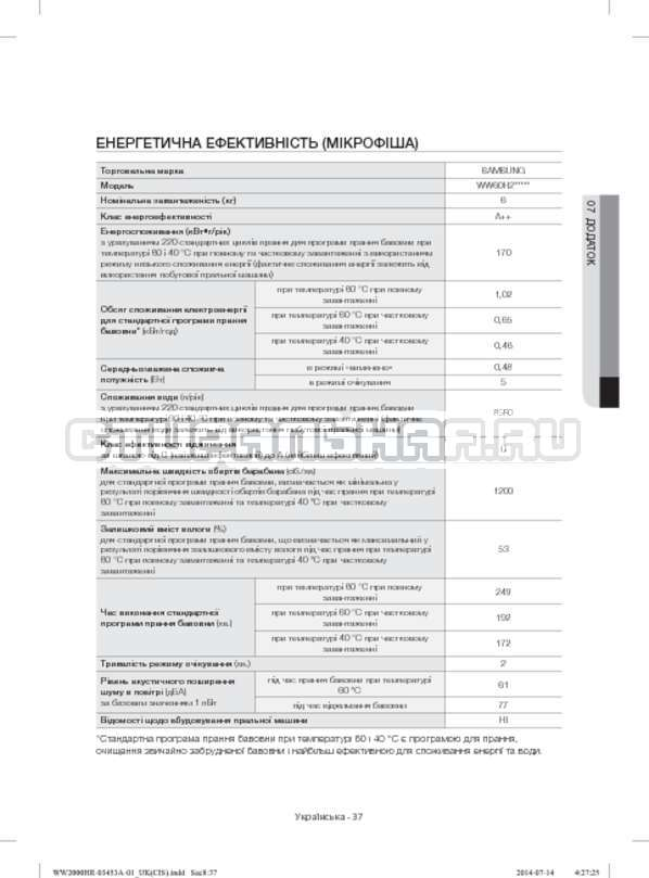 Инструкция Samsung WW60H2210EWDLP страница №77