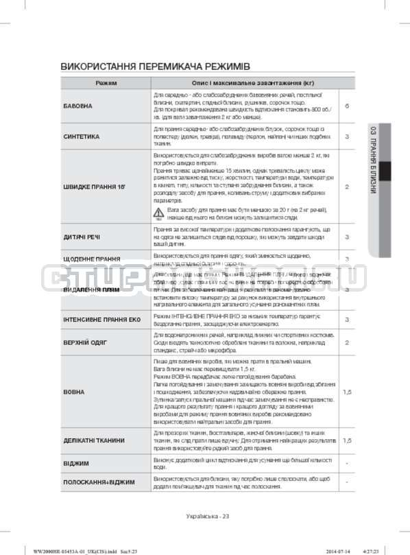 Инструкция Samsung WW60H2220EWDLP страница №63