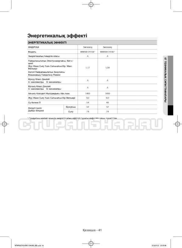 Инструкция Samsung WW80H7410EW страница №129