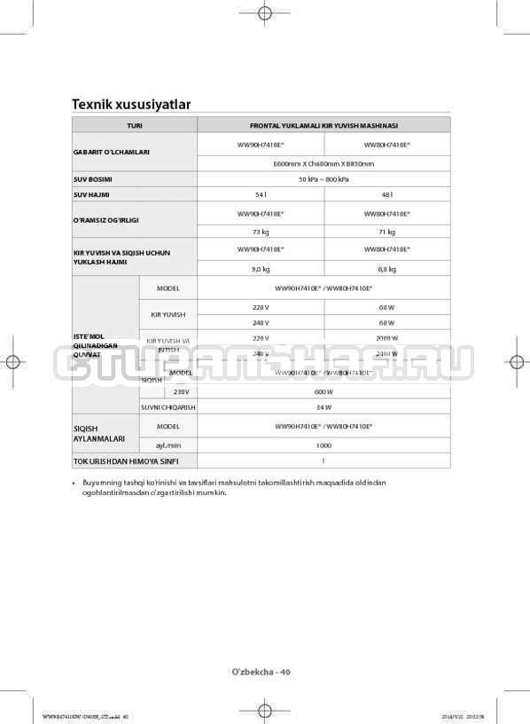 Инструкция Samsung WW80H7410EW страница №172