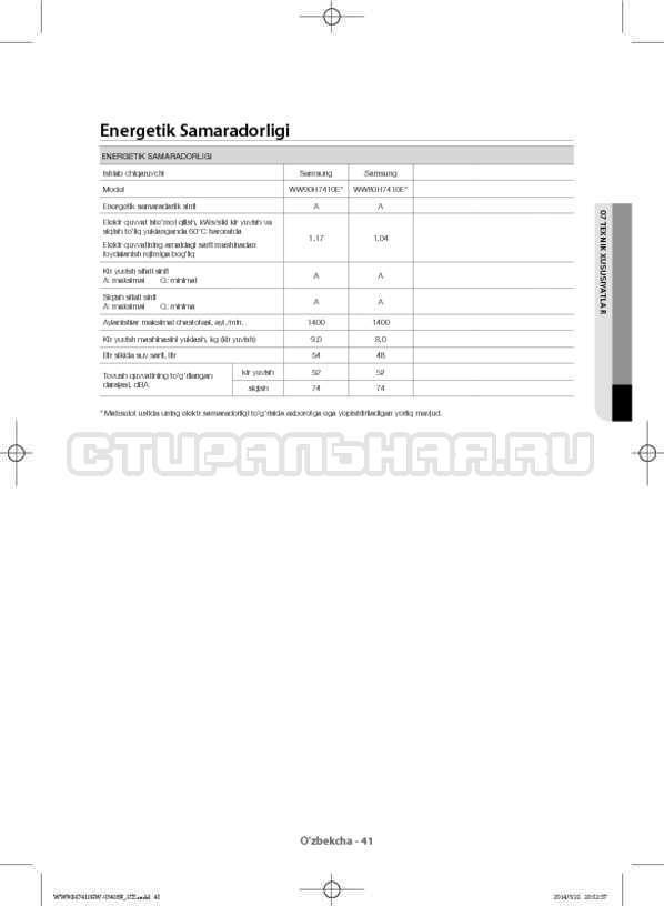 Инструкция Samsung WW80H7410EW страница №173