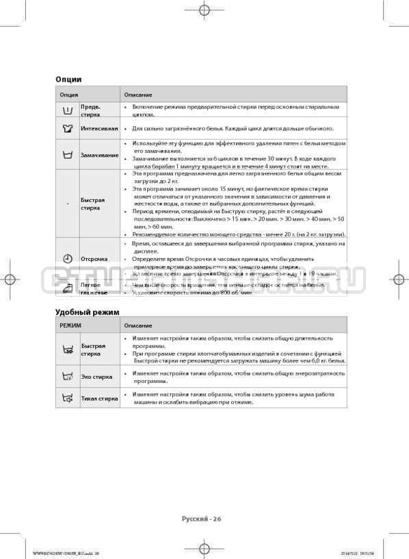 Инструкция Samsung WW80H7410EW страница №26