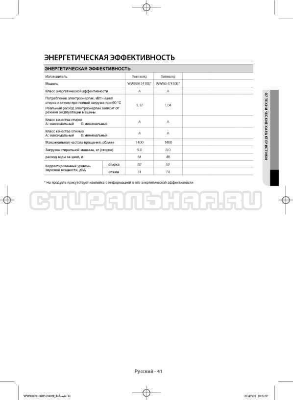 Инструкция Samsung WW80H7410EW страница №41