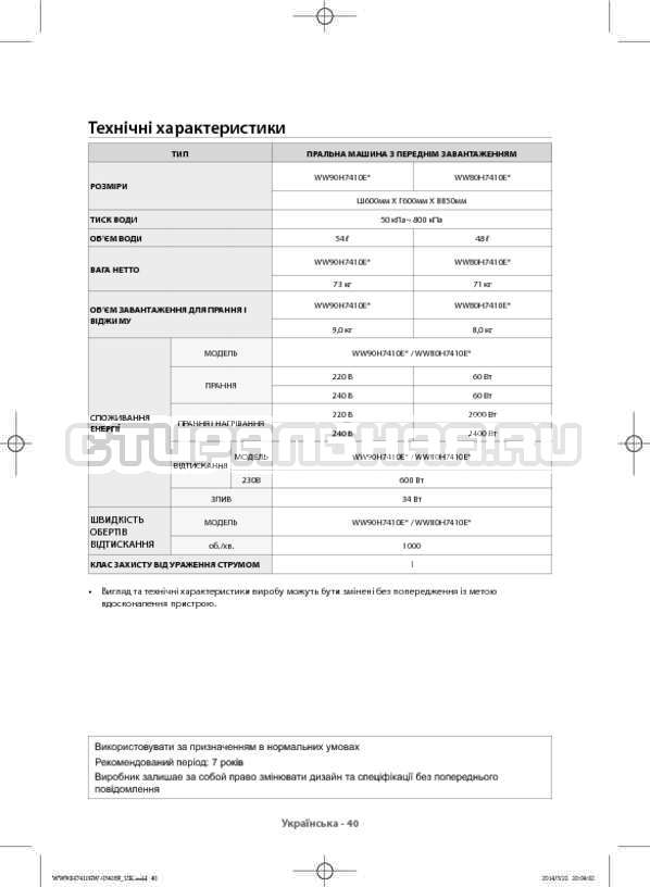 Инструкция Samsung WW80H7410EW страница №84